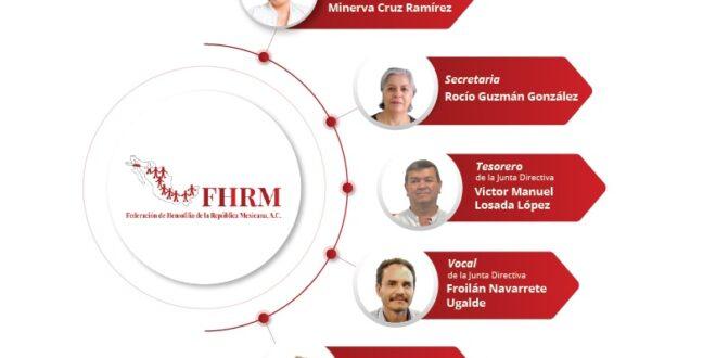 Junta Directiva y Equipo de Trabajo de la FHRM